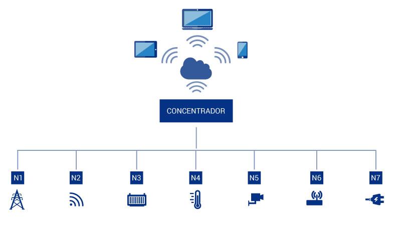 02solucion_smartgrid